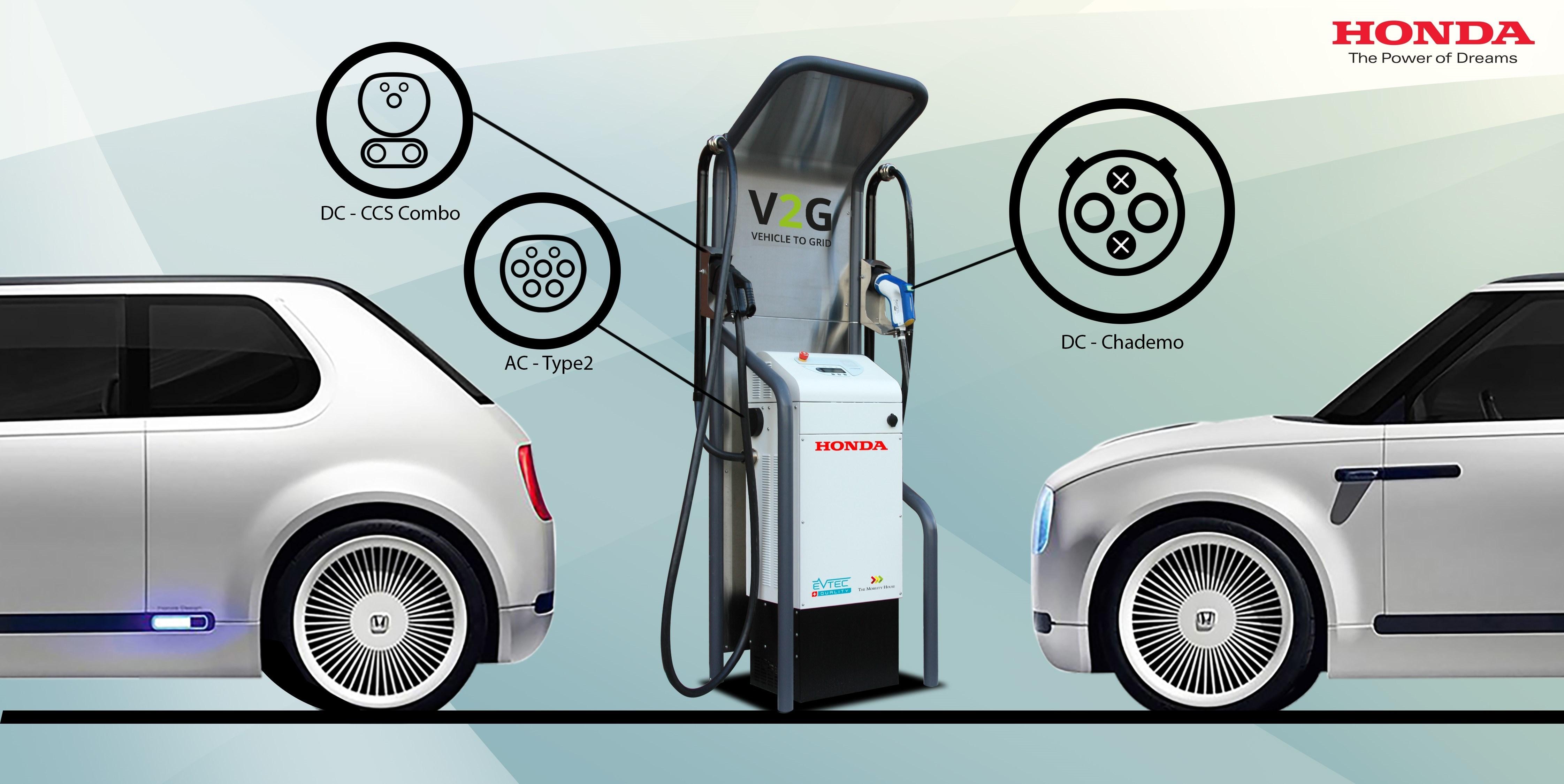 Honda инвестира в изключително съвременна двупосочна технология за зареждане на