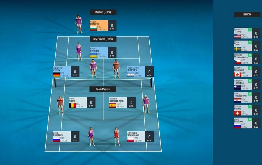 Григор Димитров е най-използваният тенисист в популярната игра Fantasy Tennis,