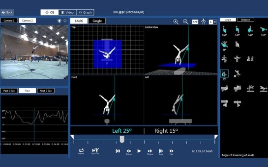 Международната федерация по гимнастика (ФИГ) и технологичният гигант Fujitsu Limited