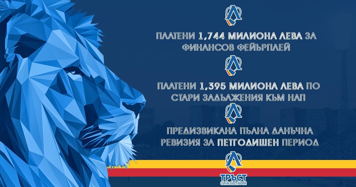 ПФК Левски дължи 4.85 милиона лева на НАП, които са