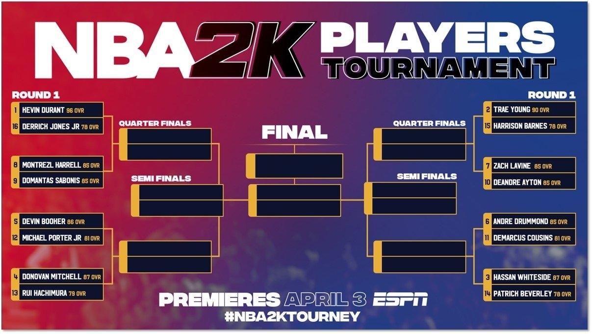 Виртуалният турнир
