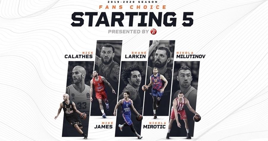 Баскетболните фенове избраха идеалната петица на Евролигата за сезон 2019/20,