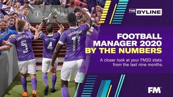 """С интересна статистика излезе официалния """"Туитър"""" акаунт на популяртната футболна"""