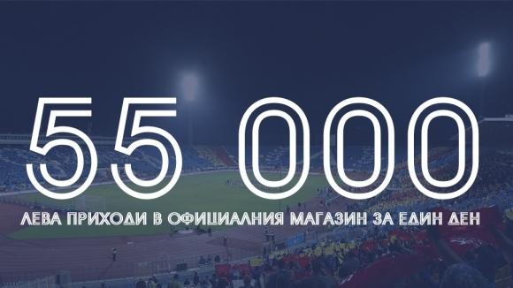 Ръководството на Левски отчете приходи от55,263 левав клубния магазин за