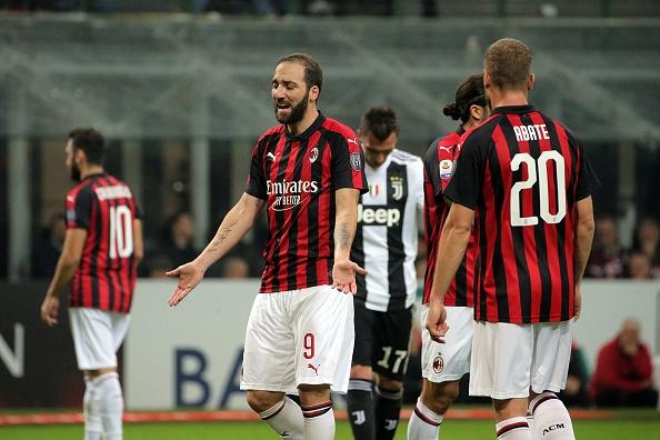 Милан - Ювентус 0:2