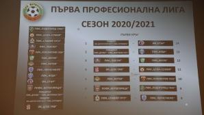 Жребий за сезон 2020/2021