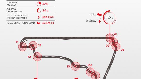 Ферари се подготвят за Гран при на Мексико (Видео)