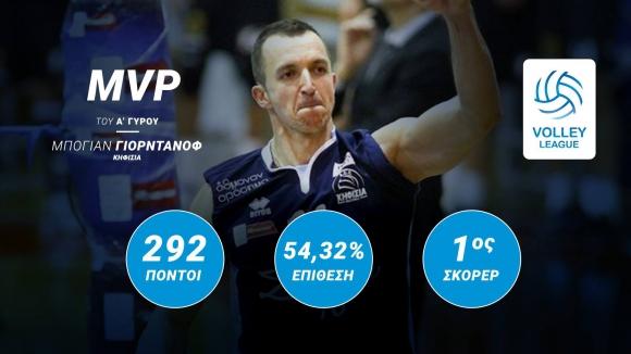 Огромно признание за Супер Бобо в Гърция! Треньорите го избраха за MVP на полусезона (видео)