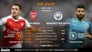 Арсенал и Манчестър Сити в полуфинален дуел за ФА Къп