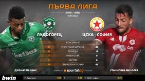 ЦСКА-София иска да развали празника на Лудогорец