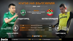 Лудогорец и Ботев (Пловдив) посягат към Купата на България