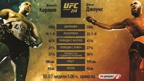 UFC 21, тенис и волейболни финали през уикенда в ефира на спортните канали на Мтел