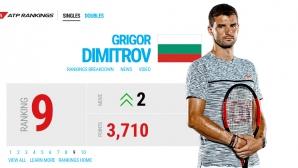 Григор Димитров вече е №9 в света, Надал се завърна на върха