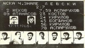 49 години от знаменитата победа на Левски със 7:2 срещу ЦСКА (видео)