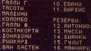 Академик (Сф) е единственият български отбор с победа срещу Милан