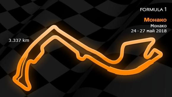 6 кръг: Гран при на Монако 25-28 май 2018