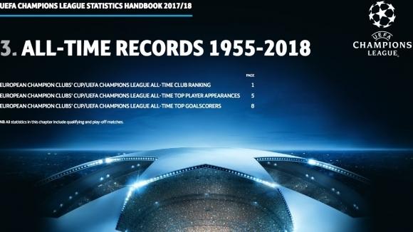 УЕФА: ЦСКА-София е четирикратен шампион на България (документ)