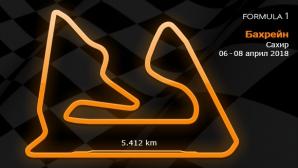 2 кръг: Гран При на Бахрейн 06-08 април 2018