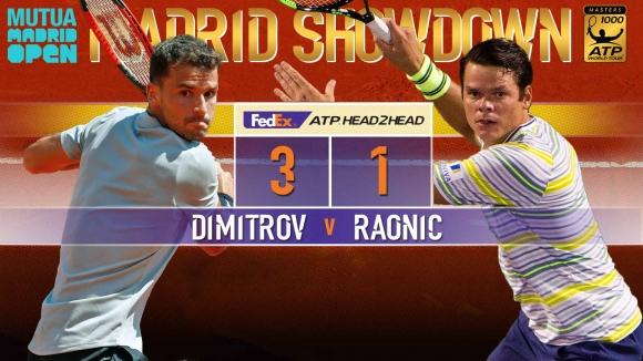 Дъжд бави мача на Димитров с Раонич