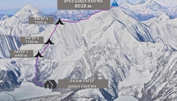 Няколко пъти сменяли непалските фирми за въздушната операция по издирването на Боян Петров
