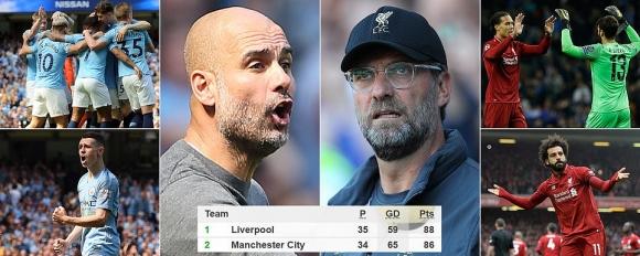 И Ливърпул, и Ман Сити са вече шампиони