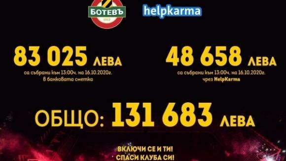 Феновете на Ботев (Пд) събраха още 16 000 лева за...