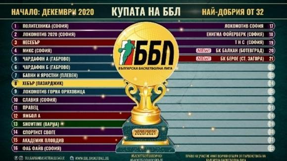 Ботевград ще бъде домакин на първия кръг от Купата на ББЛ