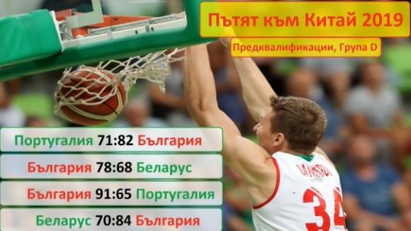Анализ: Истински отбор! Пробуждането на баскетболните национали